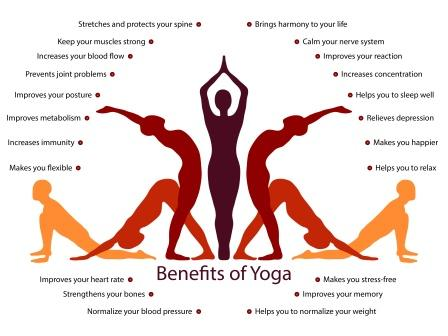 Amazing Benefits of Yoga
