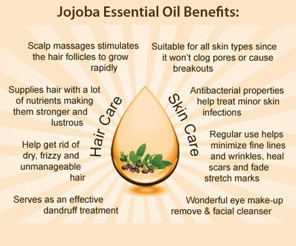 Benefits Of Massaging With Jojoba Oil