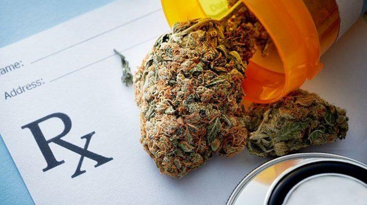 Effective Marijuana Addiction Treatment